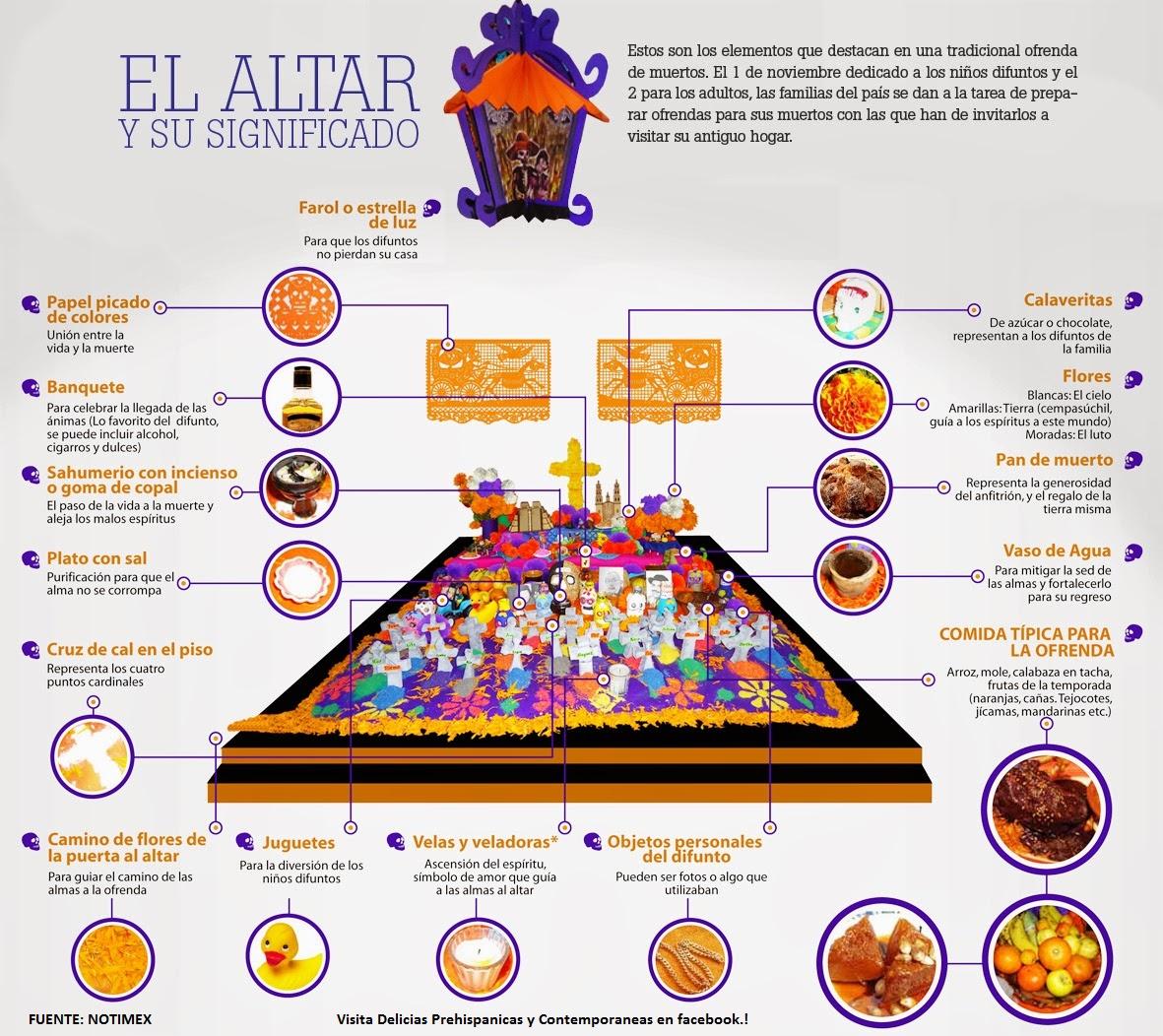 altar y su significado muertos