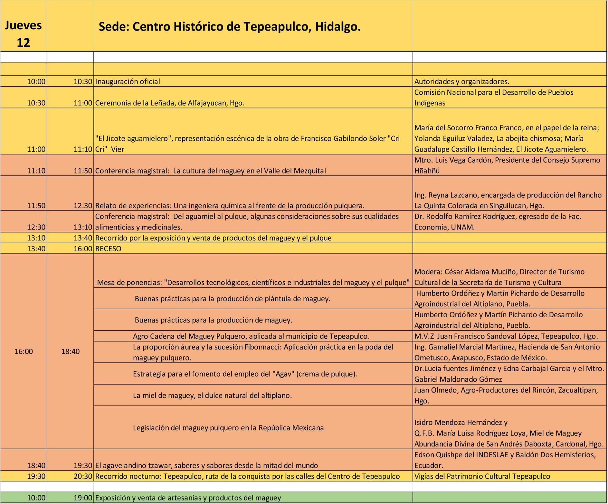 6to Congreso nacional del pulque PAGINA TRES
