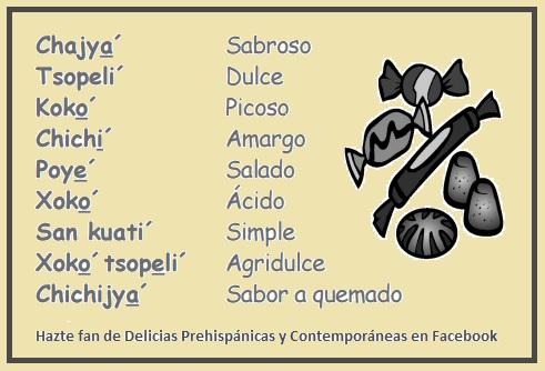 Los Sabores en Náhuatl – Aprende y Juega.