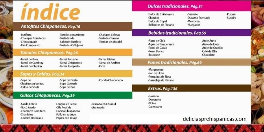 La Cocina de Chiapas, 67 Recetas en PDF.