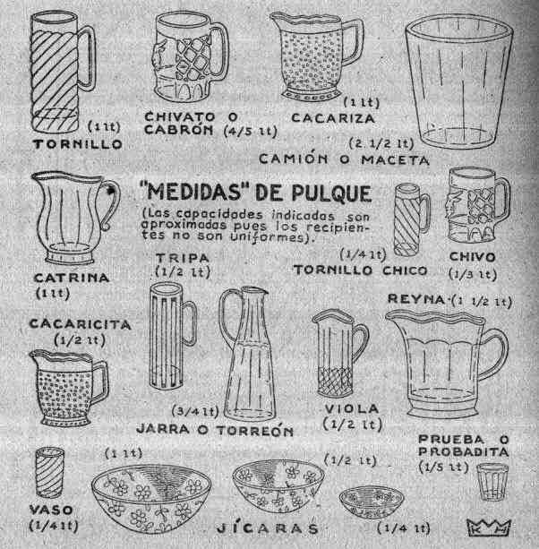 """MEDIDAS DE PULQUE """"Dándole duro al tlamapa"""""""