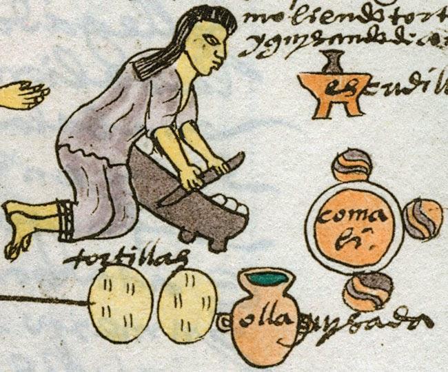 Metate en los Codices Prehispanicos