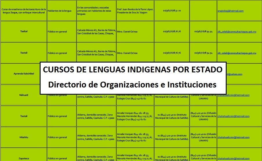 Descarga este directorio de Cursos de Lenguas Indígenas en México.