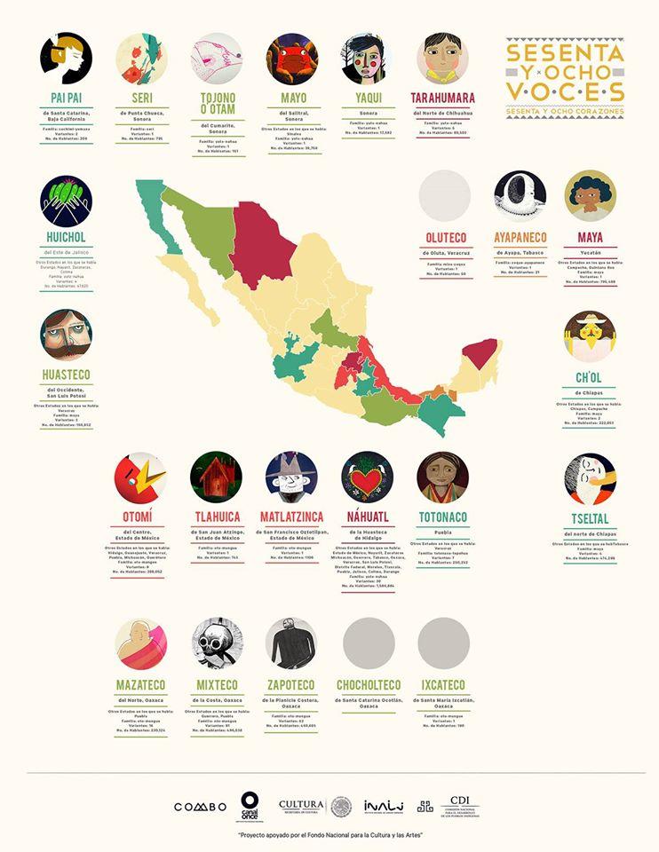 22 FANTÁSTICOS cuentos animados en lenguas originarias subtitulados en español