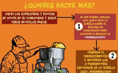 """#PuroNixtamal– Únete a la Campaña: """"Yo Quiero Mi Tortilla 100% Nixtamalizada"""""""