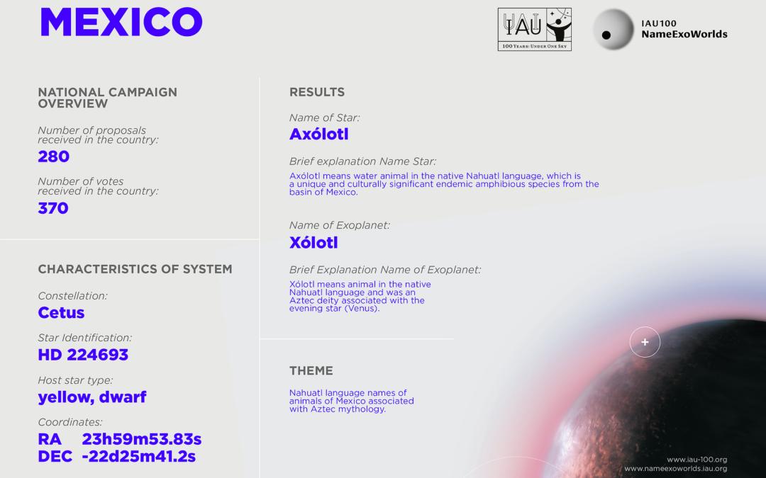 ¡»Axólotl» es ahora el nombre de una estrella; inmortalizado en el cielo!